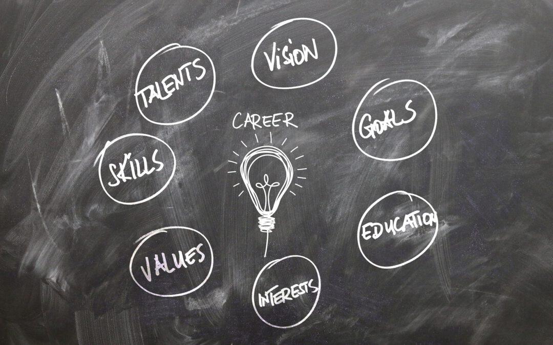 7 SKILLs เทคนิคพัฒนานักศึกษาเพื่อพัฒนาบัณฑิตในศตวรรษที่ 21